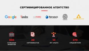 AG Marketing - агентство интернет-маркетинга Артема Гладуна