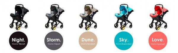 Автокресло Doona infant car seat