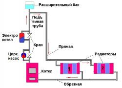 Electrical boilers. Electric Boiler, Electric Boilers