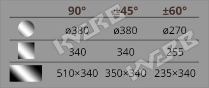 Пила стрічкова по металу Пілоус ARG 380 plus SAF